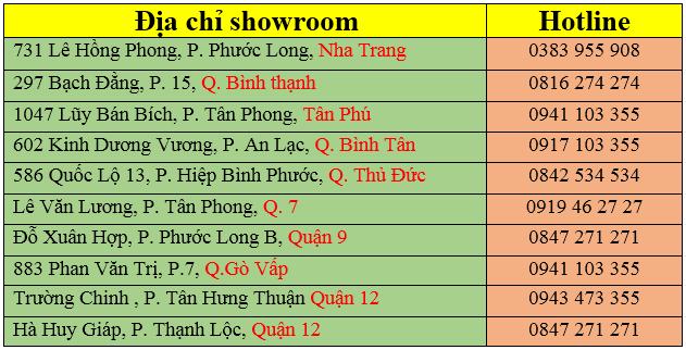 %C4%91%E1%BB%8Ba-ch%E1%BB%89-showroom.png