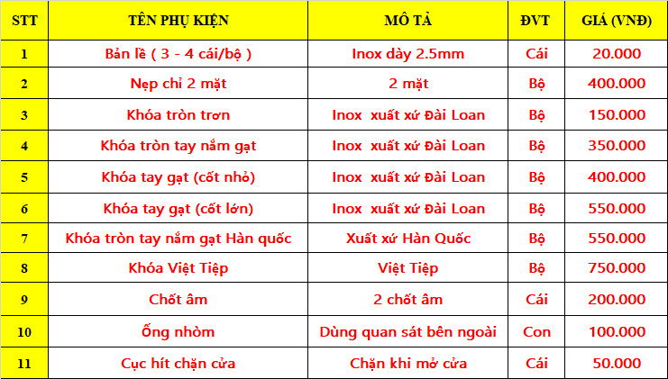 Bảng giá phụ kiện tại Nha Trang