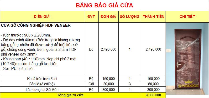 Bảng giá hoàn thiện cửa HDF veneer (Bảng giá áp dụng tùy vào số lượng đặt hàng)